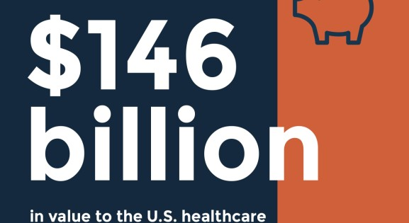Blue and orange infographic showing the $146 billion value OTC medicines provide annually
