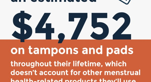 Orange and white infographic explaining women's lifetime spend on menstrual products